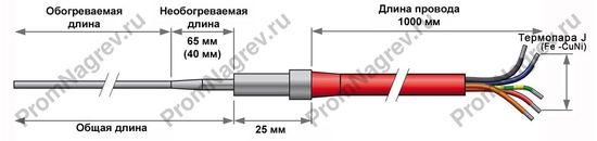 Высокомощный спиральный нагреватель, габаритные размеры