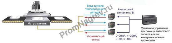 Удаленное управление при помощи аналогово сигнала