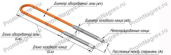 Кремне-молибденовый нагреватель MD-33 тип U диаметр 9/18 мм - распределение обогреваемой и необогреваемых зон
