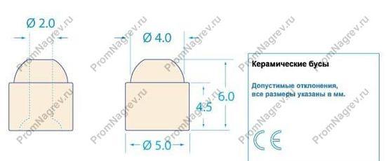 Керамические изоляторы чертеж
