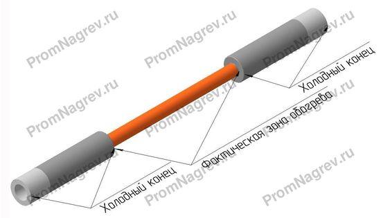Гантелеобразный карбидокремниевый нагреватель DB диаметр 18/28 мм - обогреваемые и необогреваемые зоны