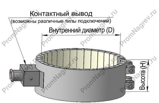Высокомощный хомутовый керамический нагреватель