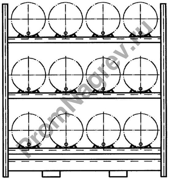 Как расположить двенадцать бочек на стеллаже, схема.