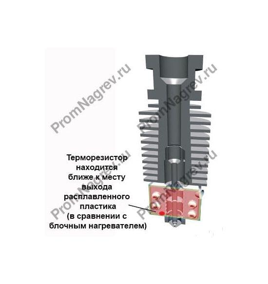 Цилиндрический нагреватель для 3D принтера - оптимальное размещение датчика нагрева